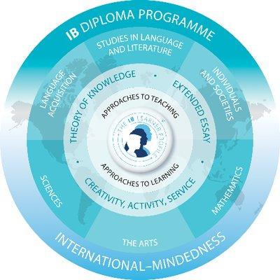 B-Diploman-Program-2